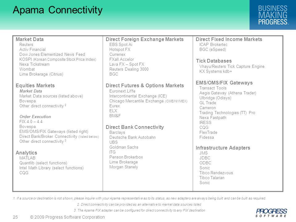 © 2009 Progress Software Corporation25 Apama Connectivity Market Data Reuters Activ Financial Dow Jones Elementized News Feed KOSPI (Korean Composite