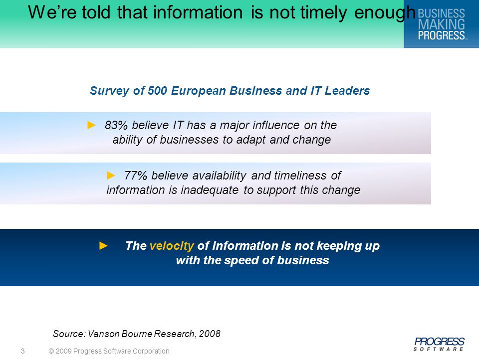 © 2009 Progress Software Corporation3 ►The velocity of information is not keeping up with the speed of business We're told that information is not timely enough Survey of 500 European Business and IT Leaders Source: Vanson Bourne Research, 2008 ► 83% believe IT has a major influence on the ability of businesses to adapt and change ► 77% believe availability and timeliness of information is inadequate to support this change