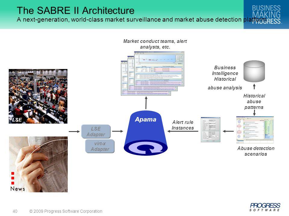 © 2009 Progress Software Corporation40 The SABRE II Architecture A next-generation, world-class market surveillance and market abuse detection platfor