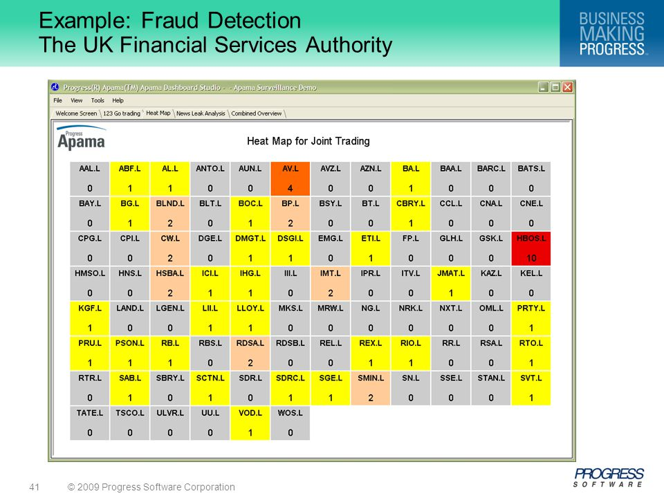 © 2009 Progress Software Corporation41 Example: Fraud Detection The UK Financial Services Authority