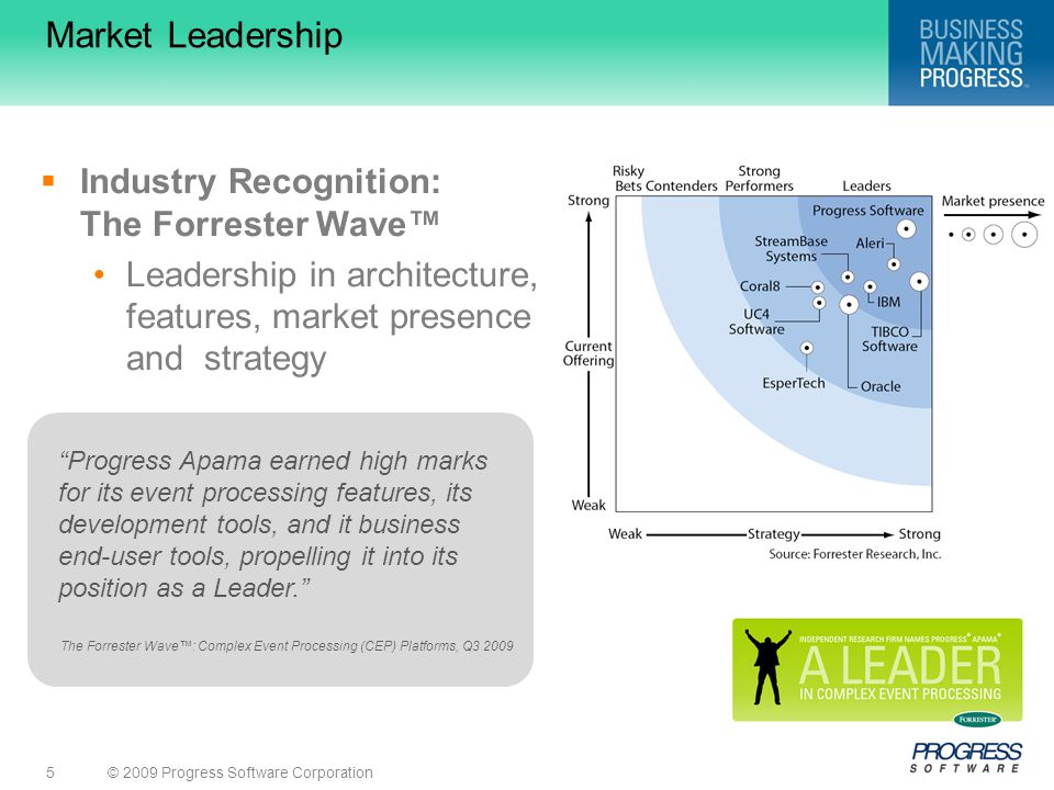 """© 2009 Progress Software Corporation5 Market Leadership """"Progress Apama earned high marks for its event processing features, its development tools, an"""