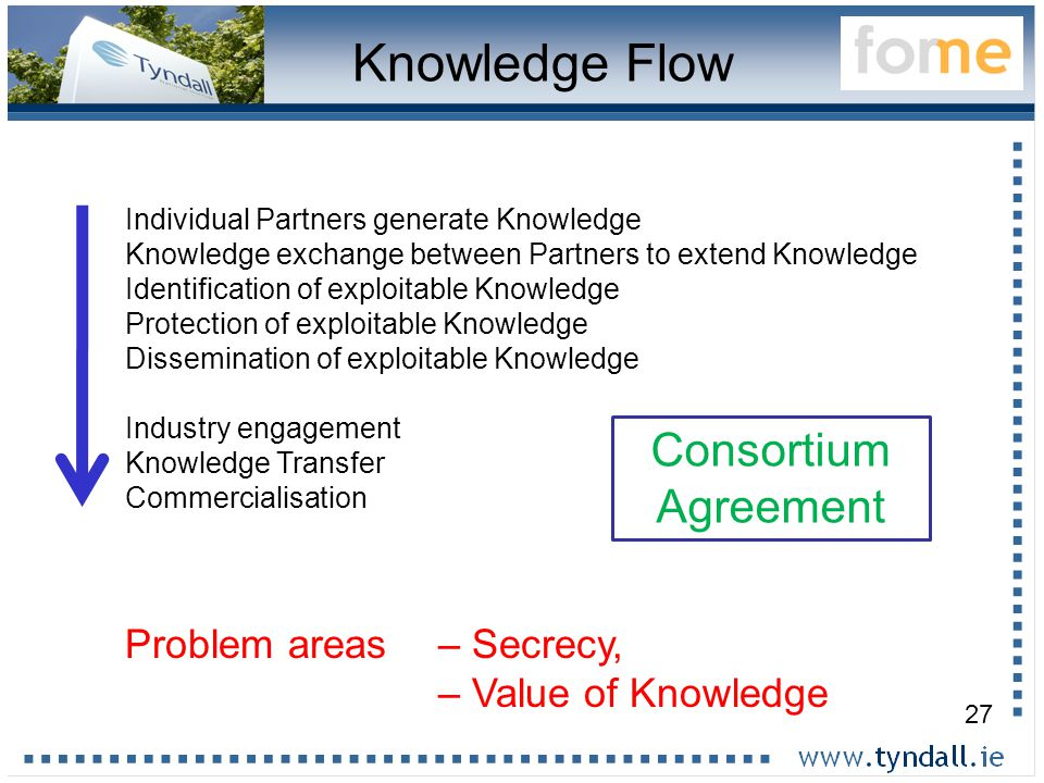 27 Individual Partners generate Knowledge Knowledge exchange between Partners to extend Knowledge Identification of exploitable Knowledge Protection of exploitable Knowledge Dissemination of exploitable Knowledge Industry engagement Knowledge Transfer Commercialisation Problem areas– Secrecy, – Value of Knowledge Consortium Agreement Knowledge Flow