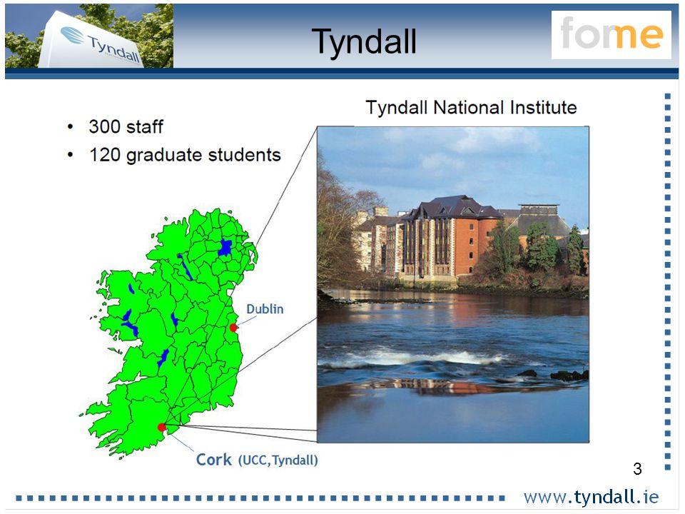 3 Tyndall