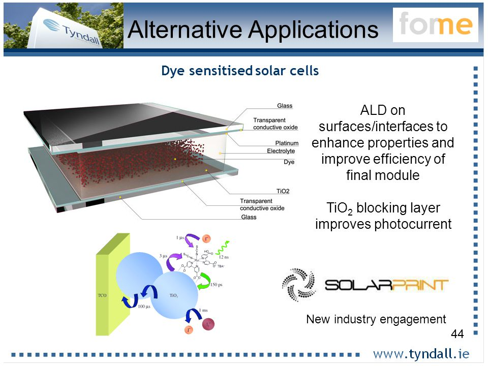 44 Alternative Applications ALD on surfaces/interfaces to enhance properties and improve efficiency of final module TiO 2 blocking layer improves photocurrent New industry engagement Dye sensitised solar cells