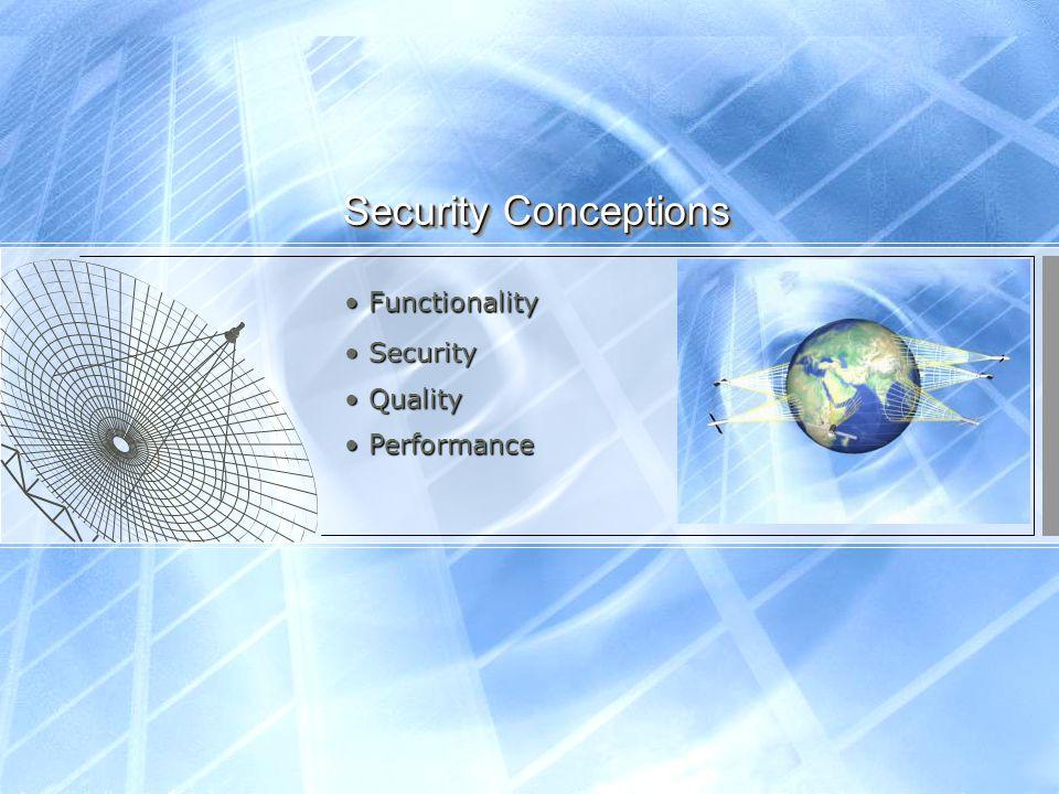 Security Conceptions egm International GmbH Siemensstr.