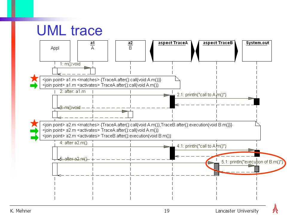 K. Mehner 19Lancaster University UML trace