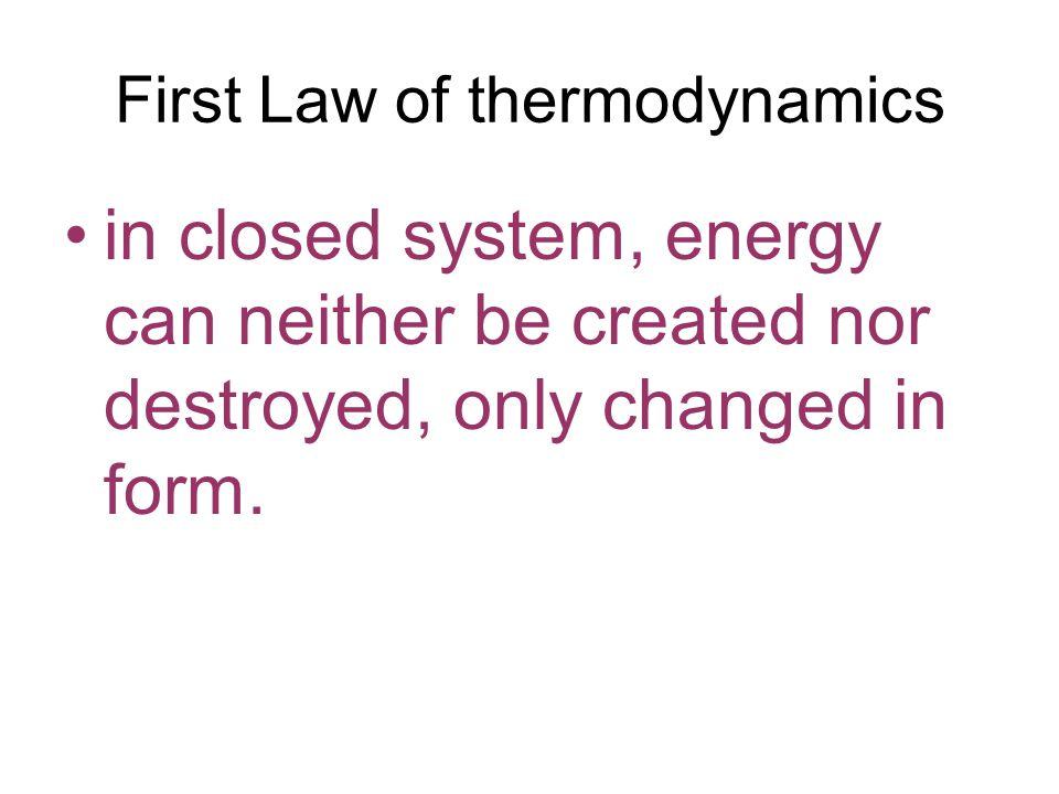 Thermodynamics laws governing energy transfer
