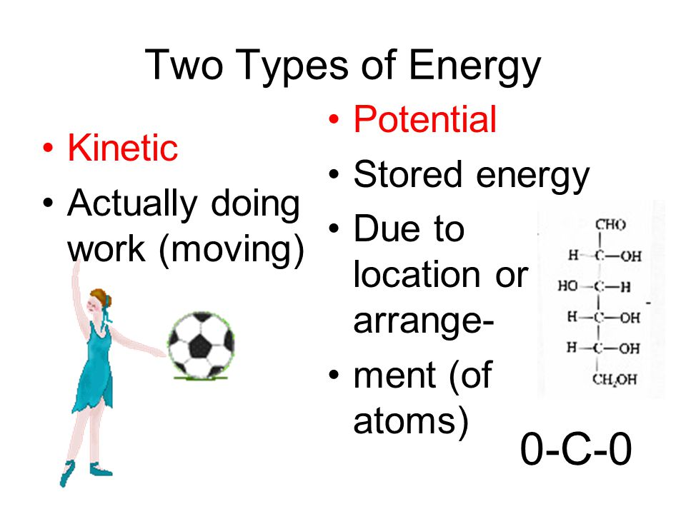 Two Types of Energy Kinetic Actually doing work (moving) Potential Stored energy Due to location or arrange- ment (of atoms) 0-C-0