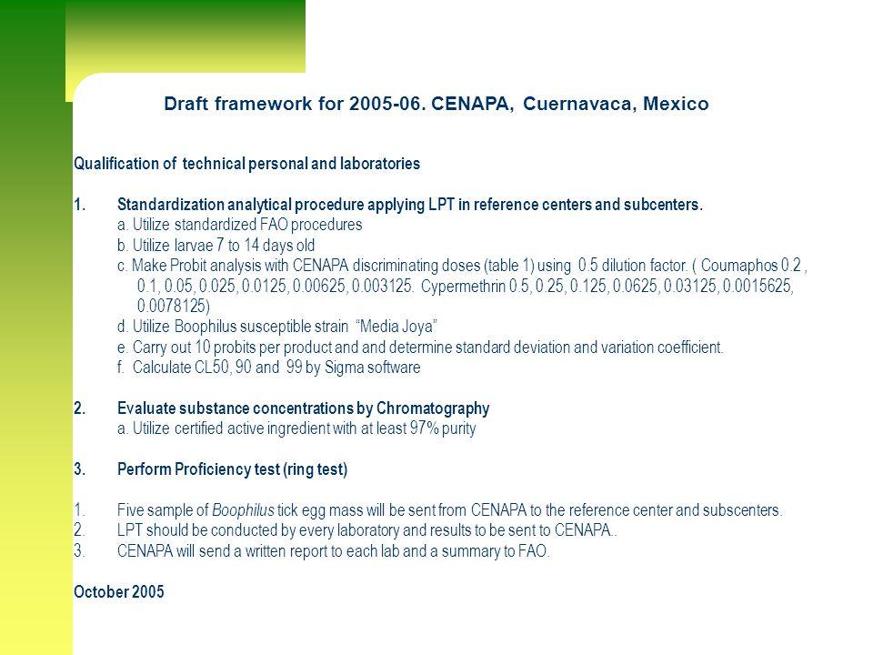 Draft framework for 2005-06.