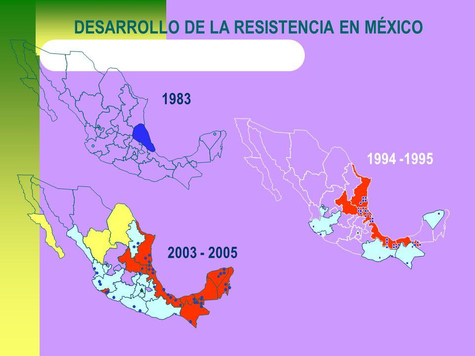 DESARROLLO DE LA RESISTENCIA EN MÉXICO 1983 1994 -1995 2003 - 2005