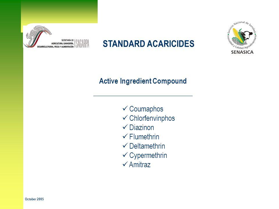 Active Ingredient Compound Coumaphos Chlorfenvinphos Diazinon Flumethrin Deltamethrin Cypermethrin Amitraz October 2005 STANDARD ACARICIDES