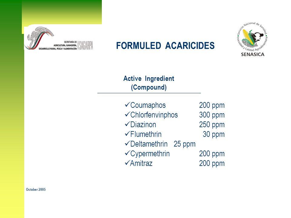 Active Ingredient (Compound) Coumaphos 200 ppm Chlorfenvinphos 300 ppm Diazinon 250 ppm Flumethrin 30 ppm Deltamethrin 25 ppm Cypermethrin200 ppm Amitraz200 ppm October 2005 FORMULED ACARICIDES