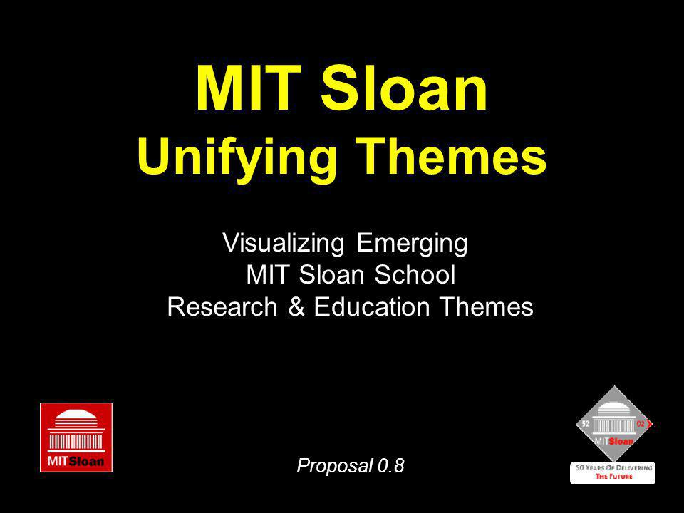 Innovation Observatories: Bolstering A Key Quadrant of the MIT Sloan Research Endeavor Qualitative Quantitative EmpiricalTheoretical IO