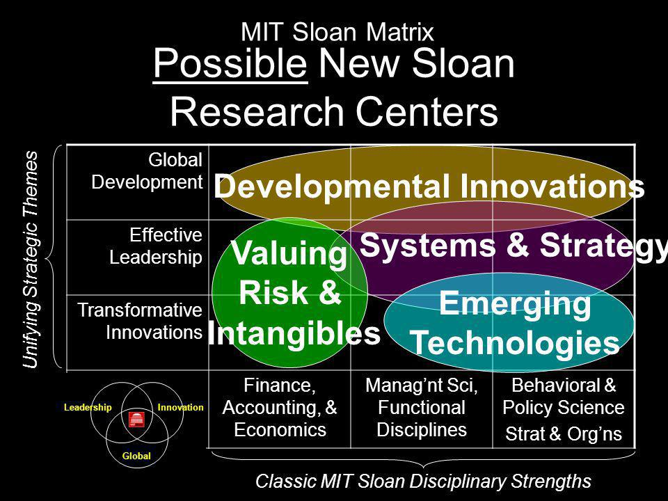 Possible New Sloan Research Centers Global Development Effective Leadership Transformative Innovations Finance, Accounting, & Economics Manag'nt Sci, Functional Disciplines Behavioral & Policy Science Strat & Org'ns MIT Sloan Matrix Classic MIT Sloan Disciplinary Strengths Unifying Strategic Themes Developmental Innovations Emerging Technologies Valuing Risk & Intangibles Systems & Strategy Innovation Global Leadership