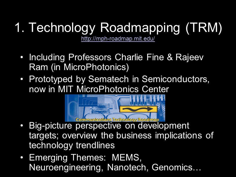 1. Technology Roadmapping (TRM) http://mph-roadmap.mit.edu/ http://mph-roadmap.mit.edu/ Including Professors Charlie Fine & Rajeev Ram (in MicroPhoton