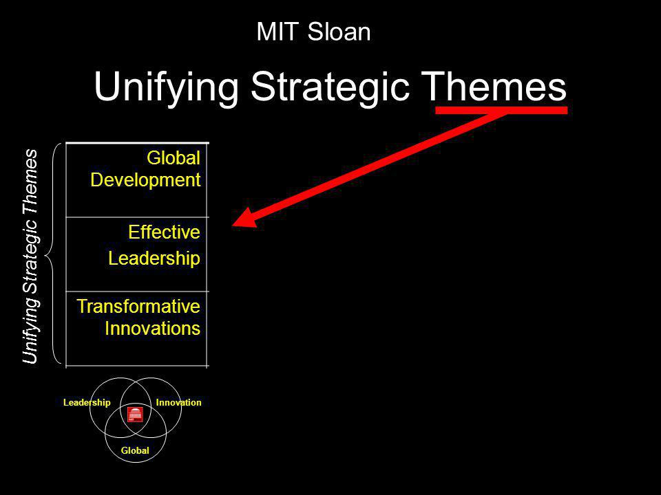 Unifying Strategic Themes Global Development Effective Leadership Transformative Innovations Finance, Accounting, & Economics Manag'nt Sci, Functional Disciplines Behavioral & Policy Science Strat & Org'ns Classic MIT Sloan Disciplinary Strengths Unifying Strategic Themes MIT Sloan Innovation Global Leadership