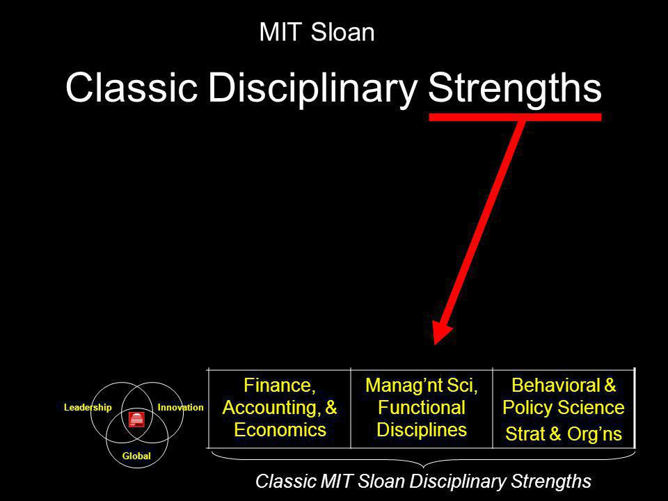 Towards Sloan 2012 Classic Strengths x Unifying Themes Global Development Effective Leadership Transformative Innovations Finance, Accounting, & Economics Manag'nt Sci, Functional Disciplines Behavioral & Policy Science Strat & Org'ns Classic MIT Sloan Disciplinary Strengths Unifying Strategic Themes Sloan Matrix Innovation Global Leadership
