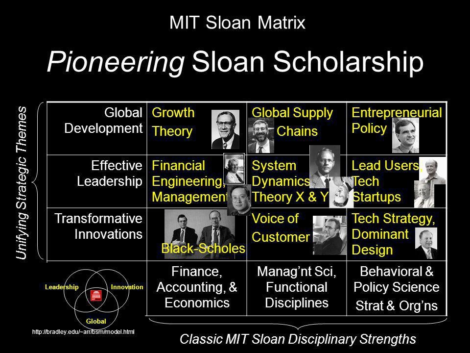 Pioneering Sloan Scholarship Global Development Growth Theory Global Supply Chains Entrepreneurial Policy Effective Leadership Financial Engineering, Management System Dynamics, Theory X & Y Lead Users, Tech Startups Transformative Innovations Voice of Customer Tech Strategy, Dominant Design Finance, Accounting, & Economics Manag'nt Sci, Functional Disciplines Behavioral & Policy Science Strat & Org'ns MIT Sloan Matrix Classic MIT Sloan Disciplinary Strengths Unifying Strategic Themes Black-Scholes http://bradley.edu/~arr/bsm/model.html Innovation Global Leadership