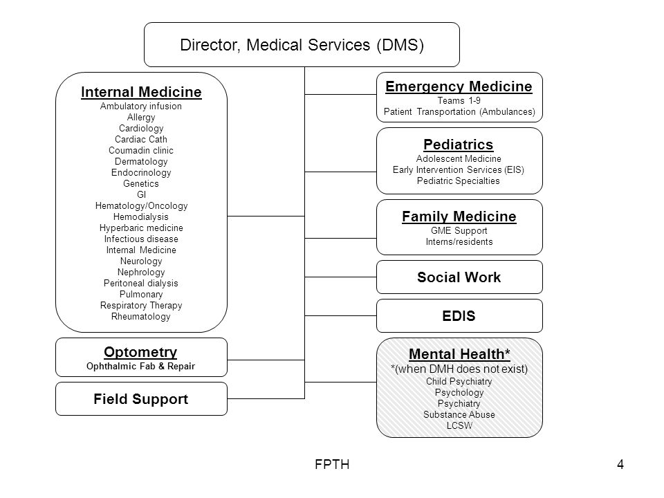 FPTH5 Anesthesiology Pain management Director, Surgical Services (DSS) ENT Audiology Speech Pathology Orthopedics Hand Surgery Podiatry General Surgery Neurosurgery Plastic Surgery Proctology Pediatric Surgery Urology Vascular Surgery Oral and Maxillofacial Surgery OB/GYN Main OR Teams 1-9 PACU Central sterile supply APU Ophthalmology Physical Medicine