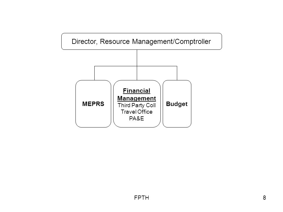 FPTH8 Financial Management Third Party Coll Travel Office PA&E Director, Resource Management/Comptroller BudgetMEPRS
