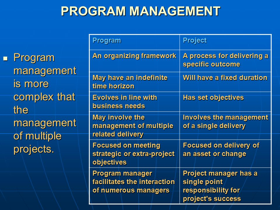 PROGRAM MANAGEMENT Program management is more complex that the management of multiple projects. Program management is more complex that the management