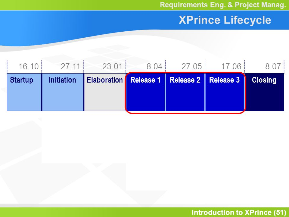 Introduction to XPrince (51) Requirements Eng. & Project Manag.