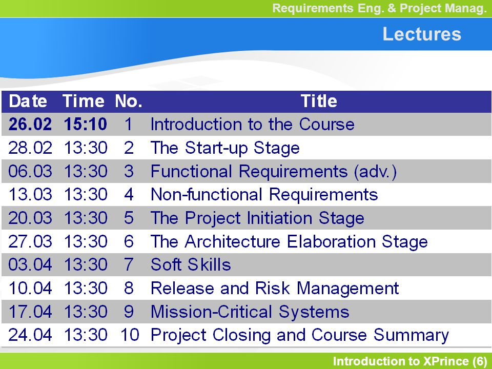 Introduction to XPrince (7) Requirements Eng.& Project Manag.