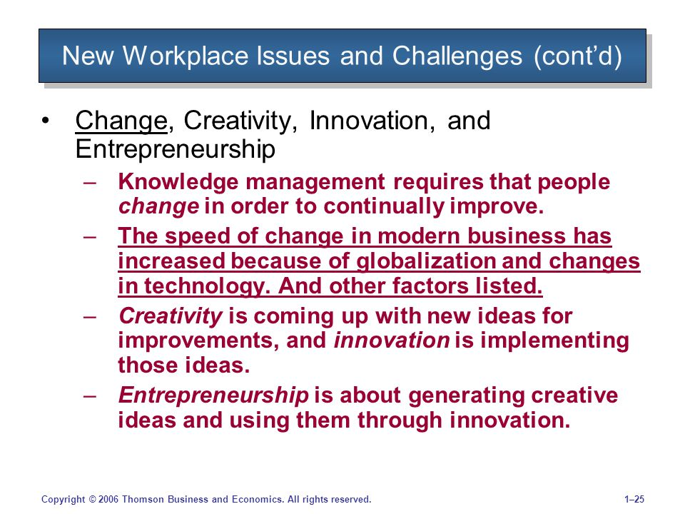 1–25Copyright © 2006 Thomson Business and Economics. All rights reserved. New Workplace Issues and Challenges (cont'd) Change, Creativity, Innovation,
