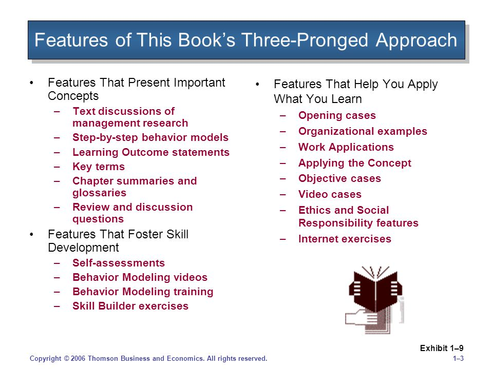 1–31–3Copyright © 2006 Thomson Business and Economics. All rights reserved. Features of This Book's Three-Pronged Approach Features That Present Impor
