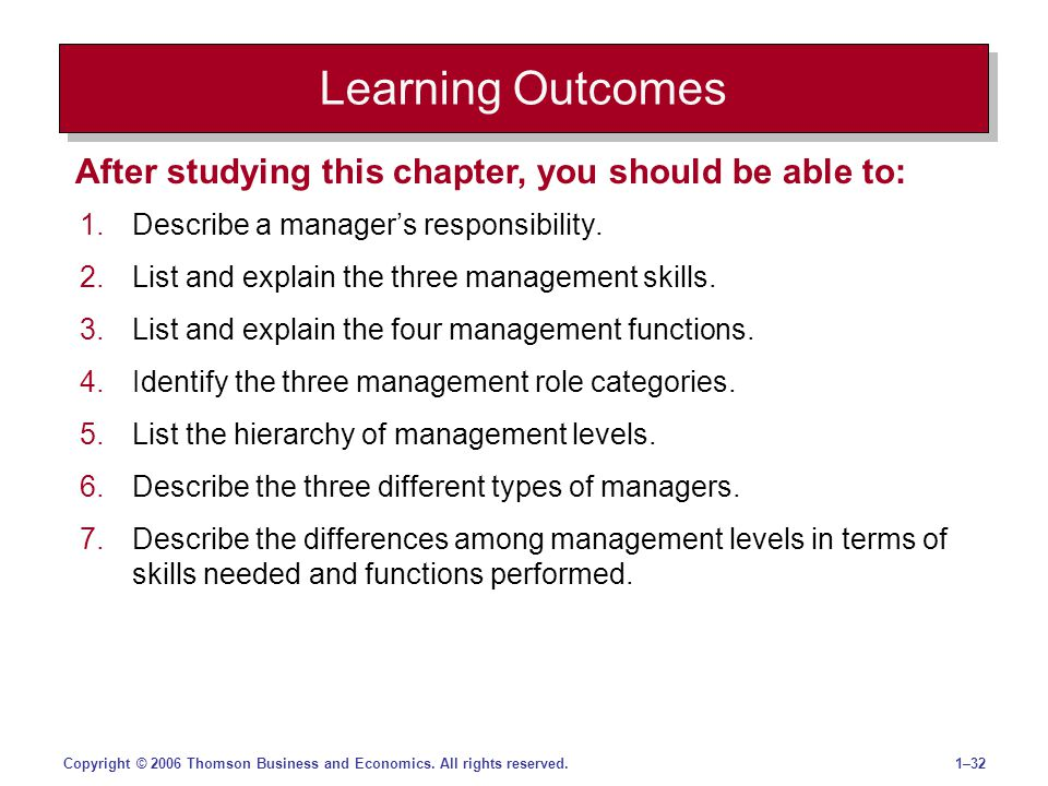 1–32Copyright © 2006 Thomson Business and Economics. All rights reserved. Learning Outcomes 1.Describe a manager's responsibility. 2.List and explain