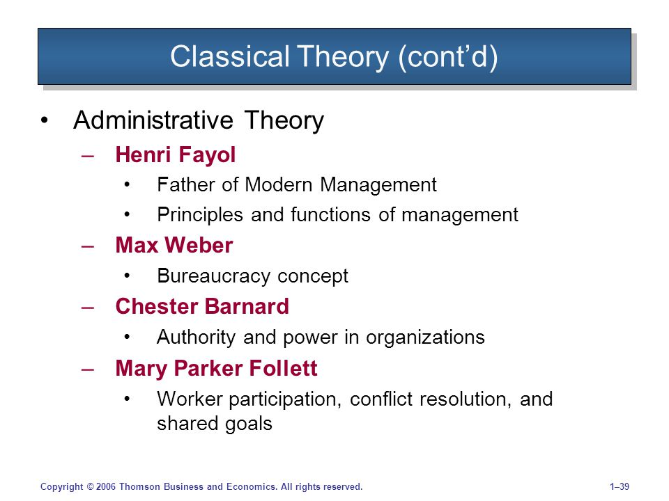 1–39Copyright © 2006 Thomson Business and Economics. All rights reserved. Classical Theory (cont'd) Administrative Theory –Henri Fayol Father of Moder
