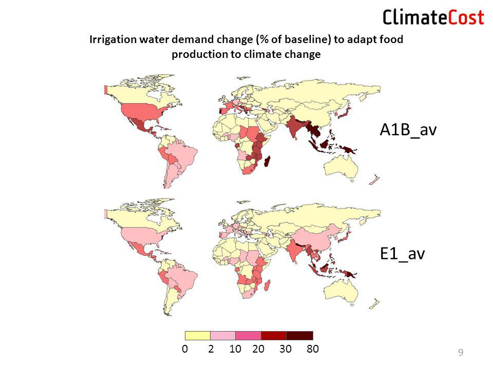 Irrigation water demand change (% of baseline) to adapt food production to climate change 0210203080 9 A1B_av E1_av