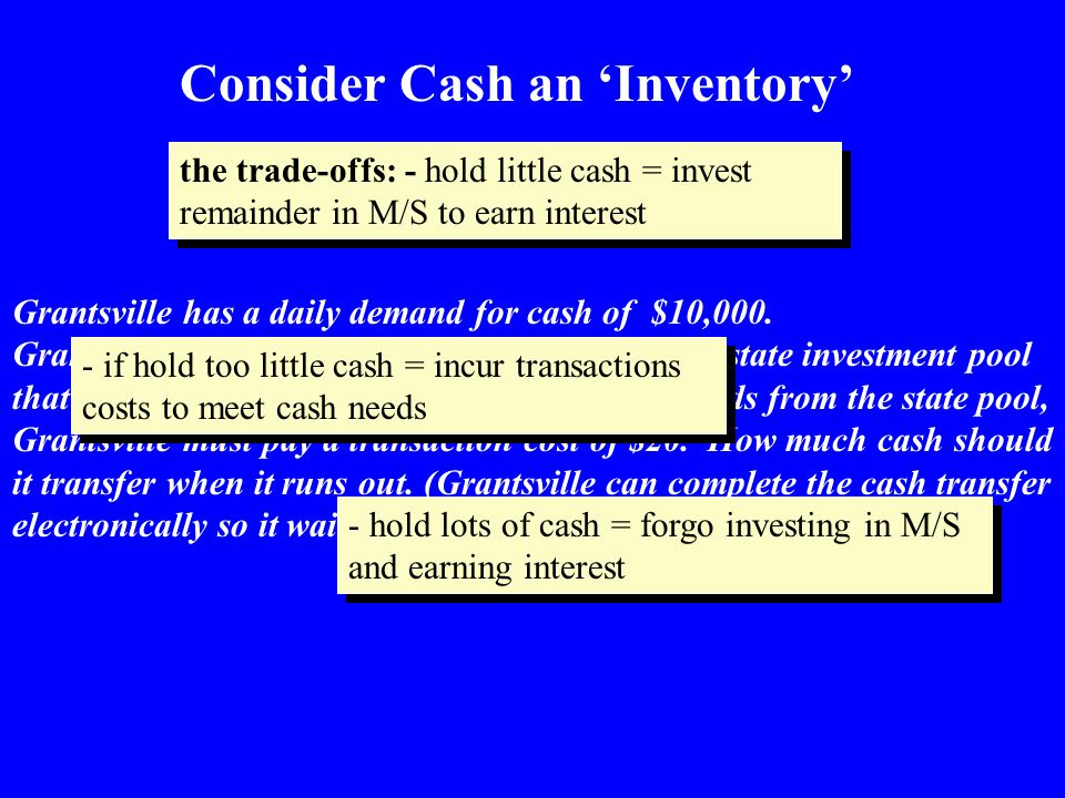 Consider Cash an 'Inventory' Grantsville has a daily demand for cash of $10,000. Grantsville's treasurer invests excess cash in the state investment p