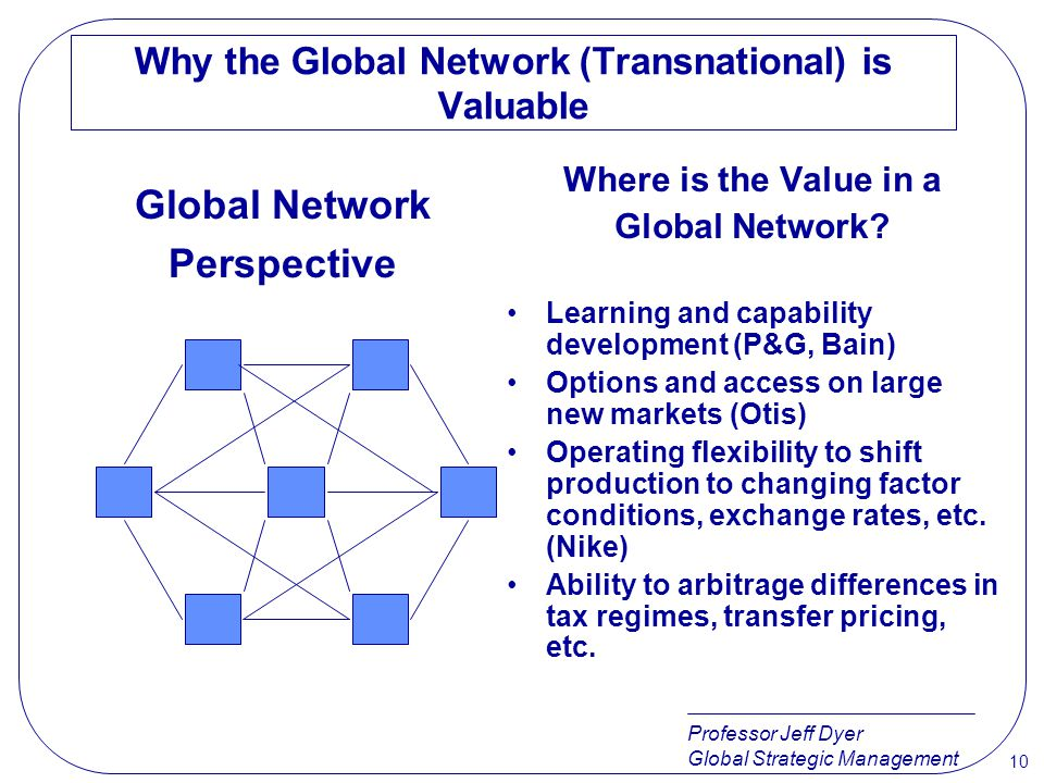 Professor Jeff Dyer Global Strategic Management 10 Why the Global Network (Transnational) is Valuable Where is the Value in a Global Network? Learning