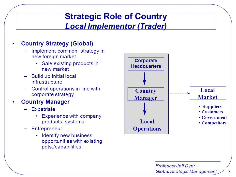 Professor Jeff Dyer Global Strategic Management 7 Strategic Role of Country Local Implementor (Trader) Country Strategy (Global) –Implement common str