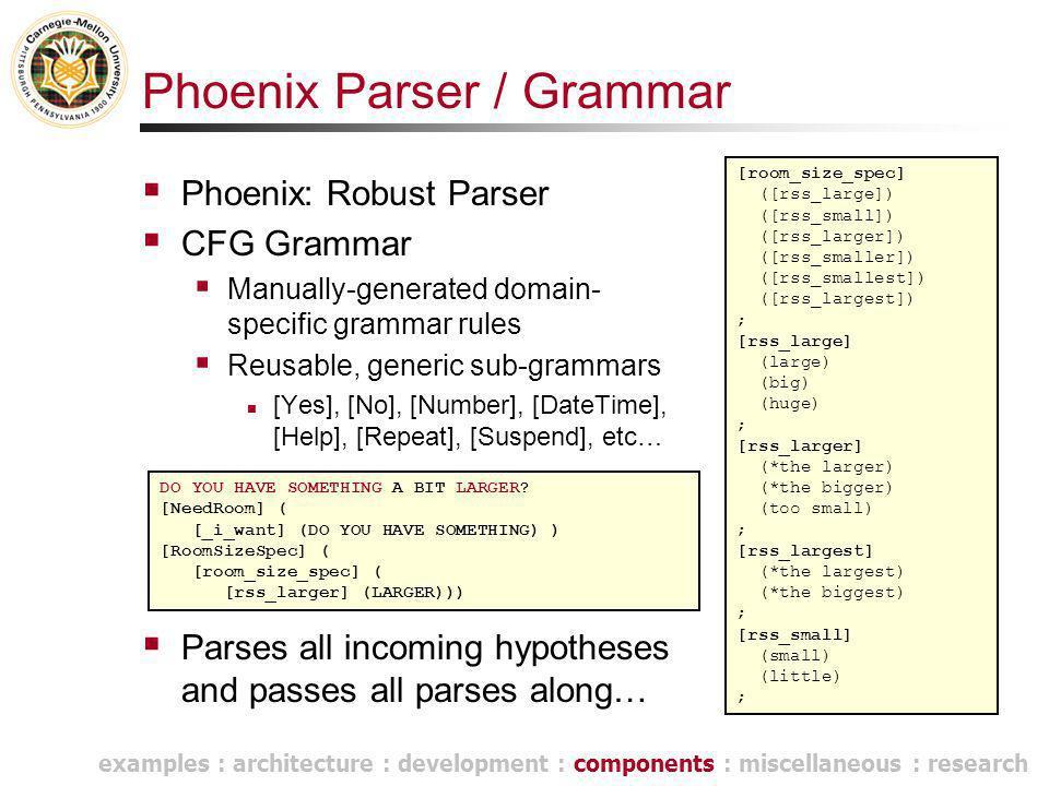 Phoenix Parser / Grammar  Phoenix: Robust Parser  CFG Grammar  Manually-generated domain- specific grammar rules  Reusable, generic sub-grammars [