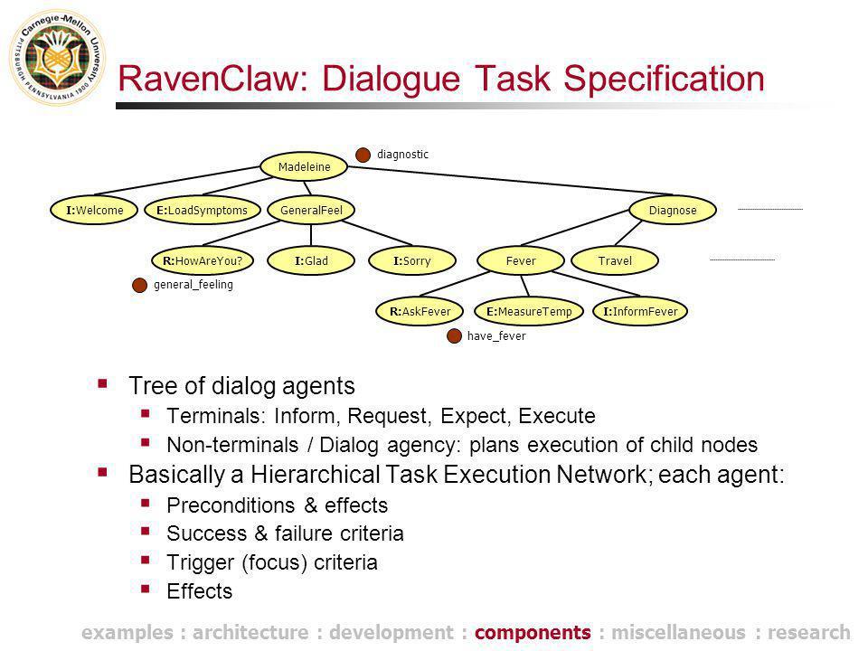 RavenClaw: Dialogue Task Specification Madeleine E:LoadSymptomsGeneralFeel R:HowAreYou?I:GladI:Sorry Diagnose FeverTravel R:AskFeverE:MeasureTempI:Inf