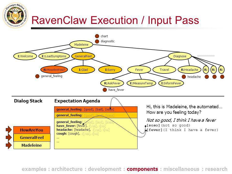 RavenClaw Execution / Input Pass Dialog Stack Madeleine Hi, this is Madeleine, the automated… Madeleine E:LoadSymptomsGeneralFeel R:HowAreYou?I:GladI: