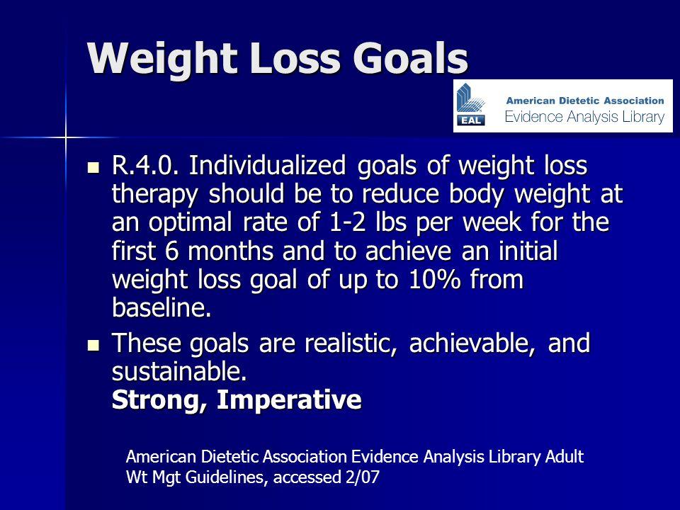 Weight Loss Goals R.4.0.