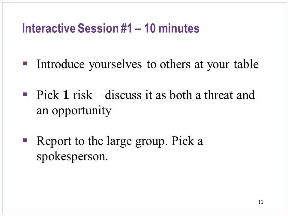11 Interactive Session #1 – 10 minutes  Introduce yourselves to others at your table  Pick 1 risk – discuss it as both a threat and an opportunity 