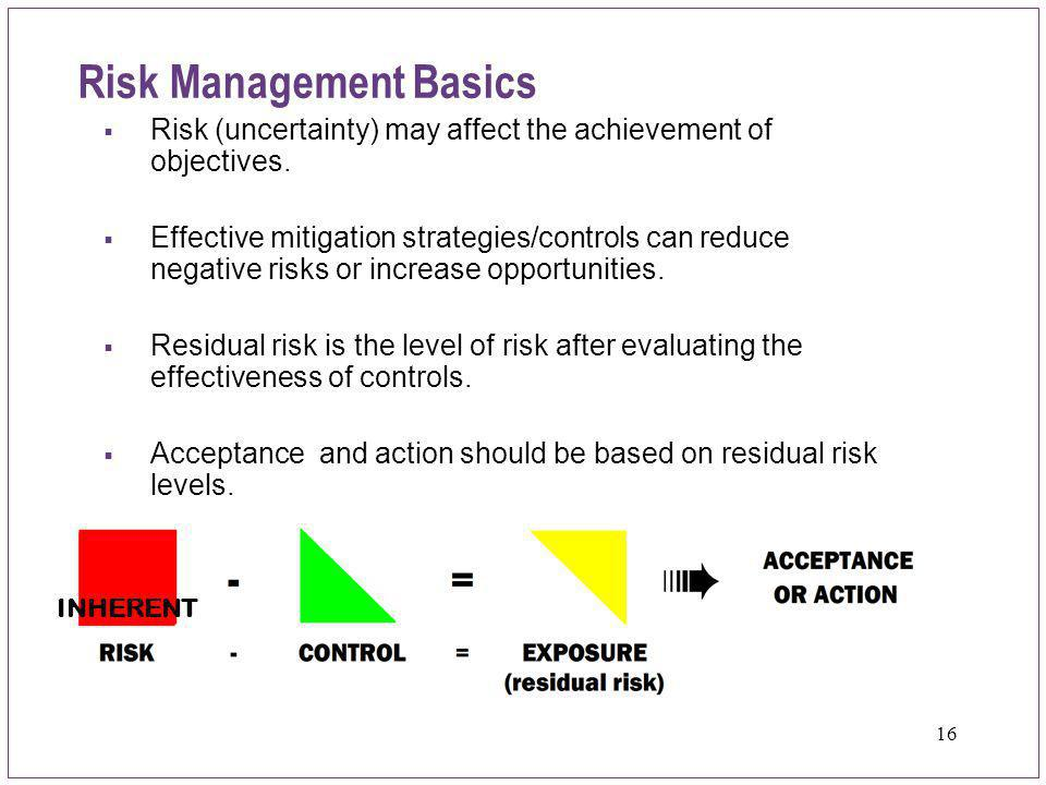 16 Slide 16 Risk Management Basics  Risk (uncertainty) may affect the achievement of objectives.  Effective mitigation strategies/controls can reduc