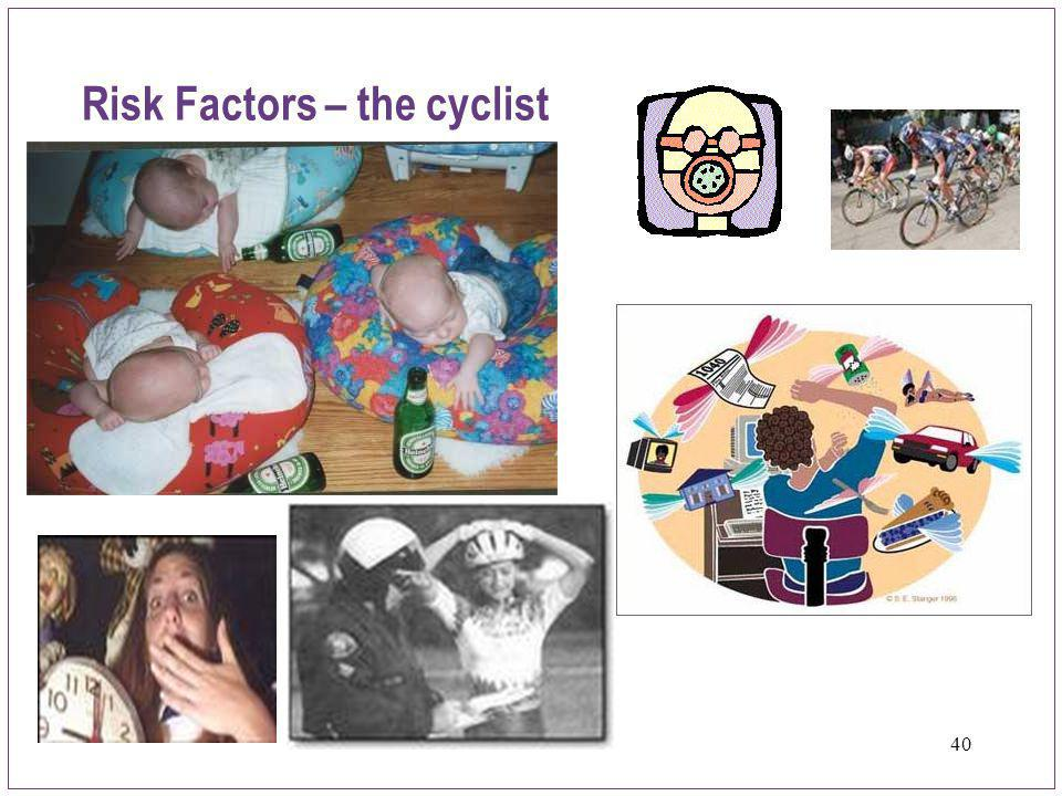 40 Risk Factors – the cyclist.