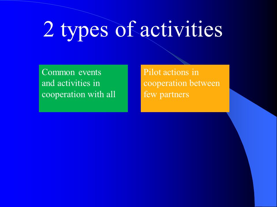 Common events and activities in cooperation with all Pilot actions in cooperation between few partners 2 types of activities