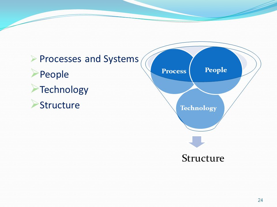  Processes and Systems  People  Technology  Structure 24 Technology Structure Process People