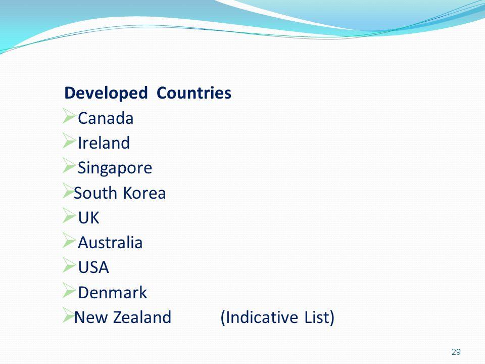 Developed Countries  Canada  Ireland  Singapore  South Korea  UK  Australia  USA  Denmark  New Zealand (Indicative List) 29