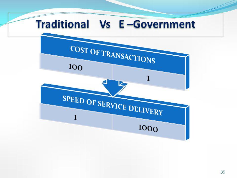 35 Traditional Vs E –Government