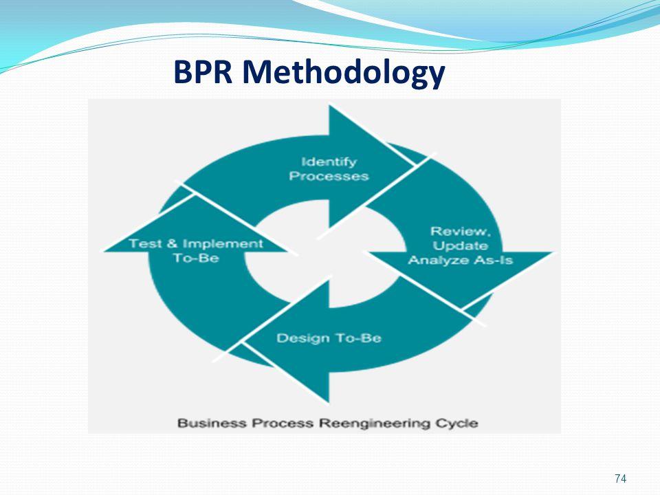 BPR Methodology 74