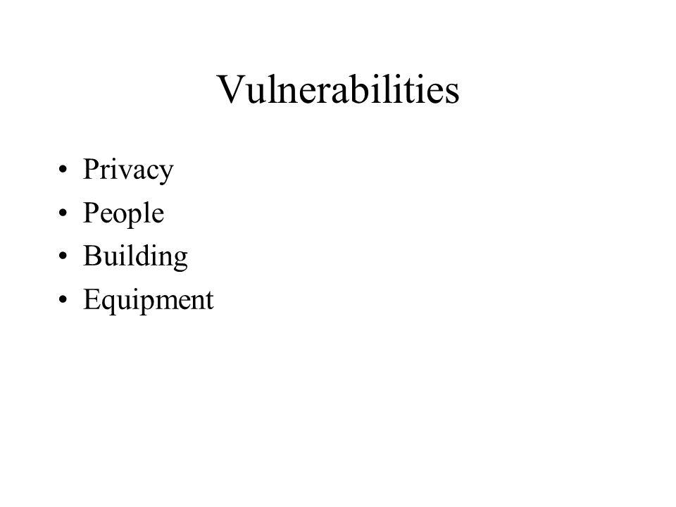 Vulnerabilities Privacy People Building Equipment