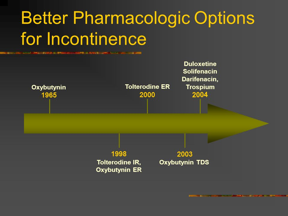 Better Pharmacologic Options for Incontinence 2004 1965 Oxybutynin 2000 Tolterodine IR, Oxybutynin ER 1998 Tolterodine ER Oxybutynin TDS 2003 Duloxetine Solifenacin Darifenacin, Trospium