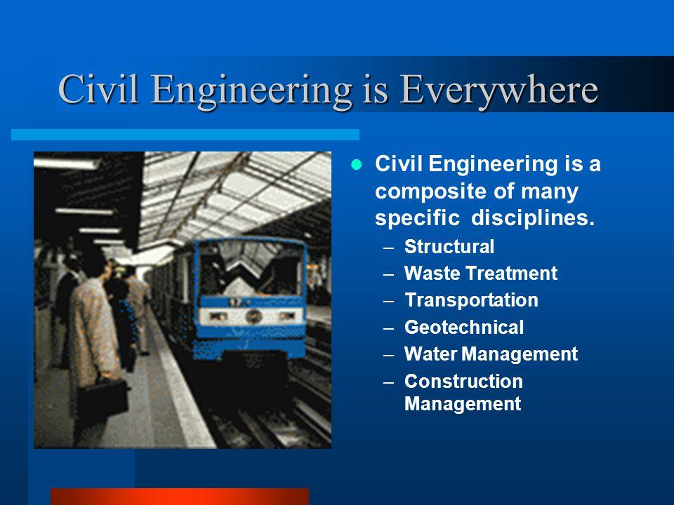 Civil Engineering EG380 Colorado State University Dr.